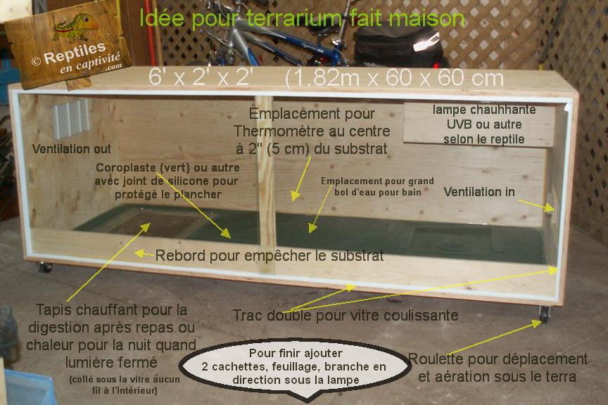 reptiles en captivit s habitat principe de base. Black Bedroom Furniture Sets. Home Design Ideas